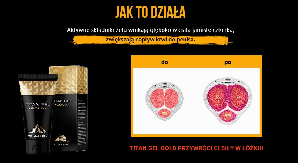 Jak działa Titan Gel Gold